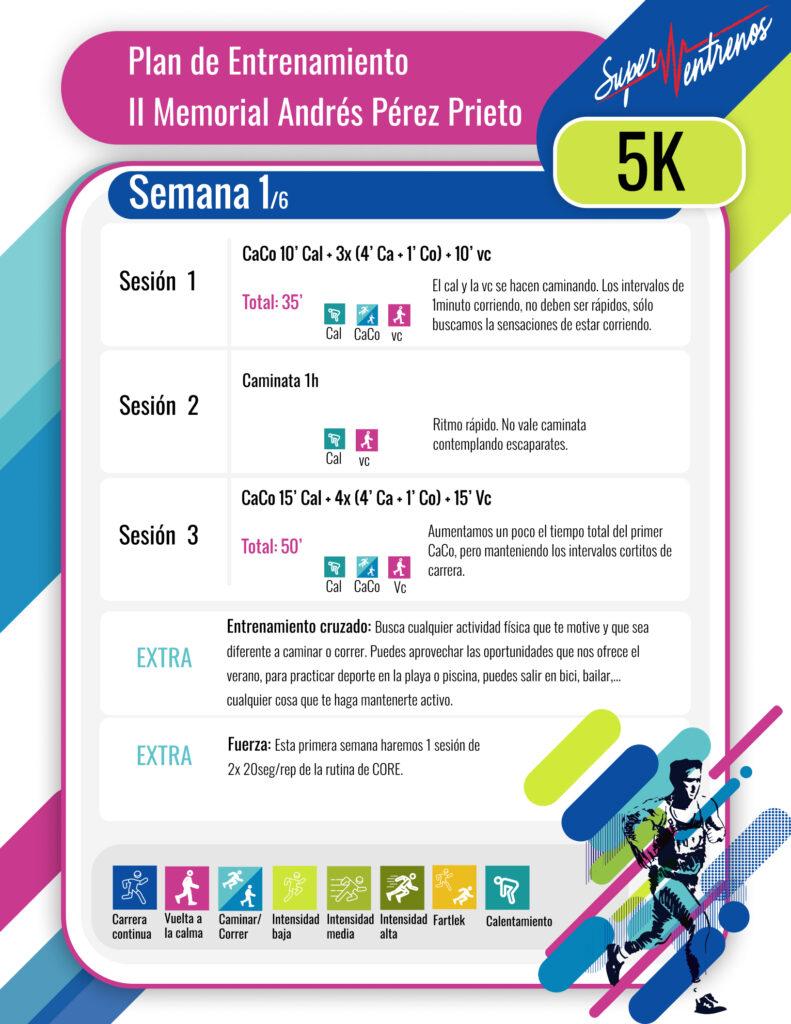 Tablas Entreno 2020 Semana 1 5k 791x1024 1